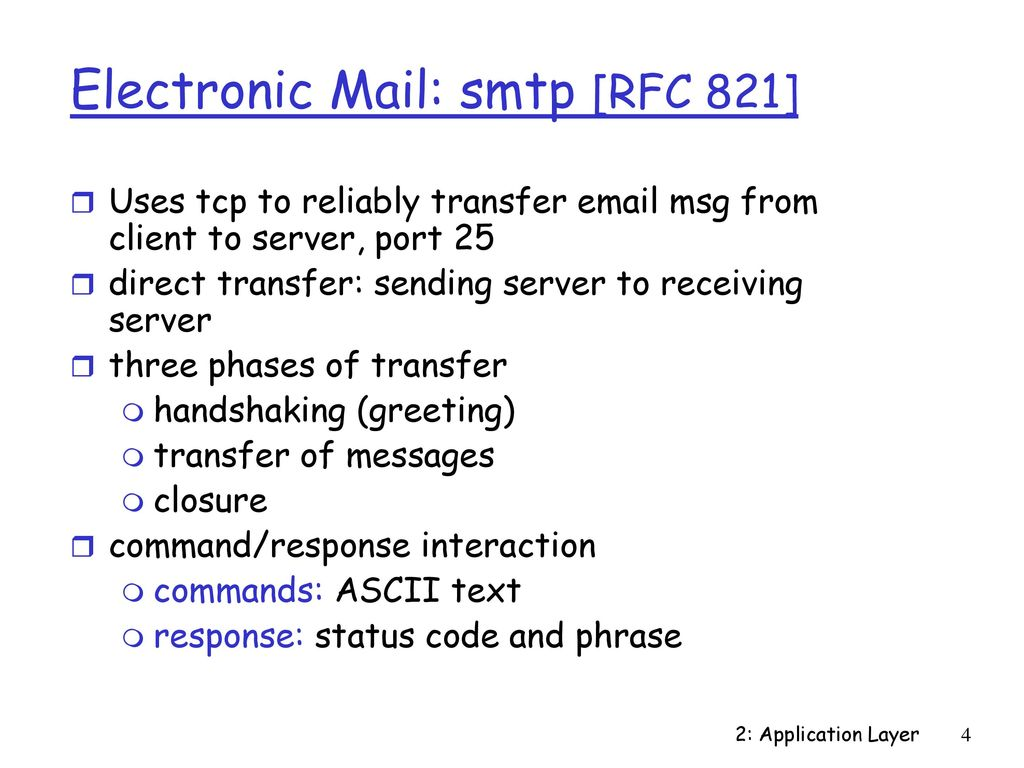 Todo smtp pop imap nntp ftp rtp maybe telnet examples spam 4 electronic kristyandbryce Image collections